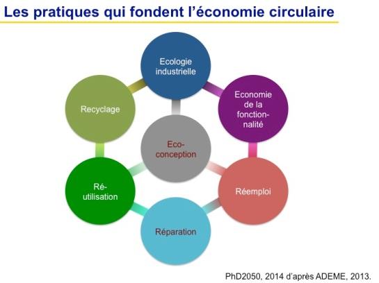 Economie-circulaire_2014-06-01