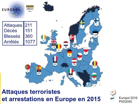 Europol_2016